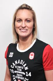 Marie-Philip Poulin, Ice Hockey, Canada