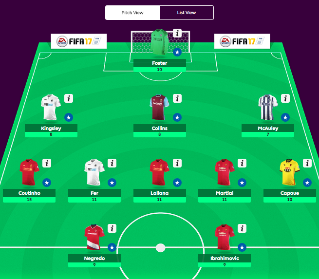 Fantasy Premier League 2016 17 GW1 Dream Team